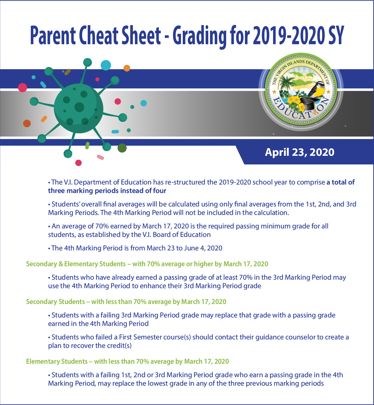 Parent Cheat Sheet - Grading for 2019-2020 SY-01.png